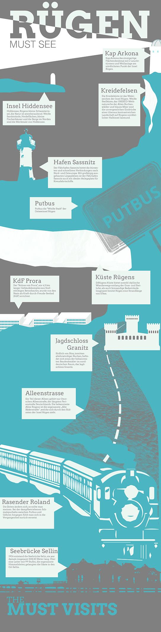 Infografik Rügen